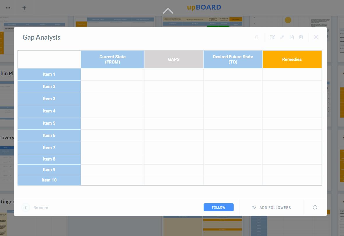 Software Gap Analysis Template Awesome Gap Analysis Line tools Templates & Web software