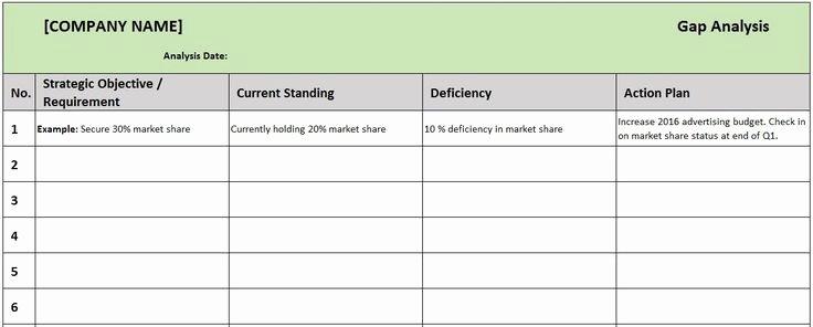 Software Gap Analysis Template Awesome Gap Analysis Template Excel Project Gap Analysis Template