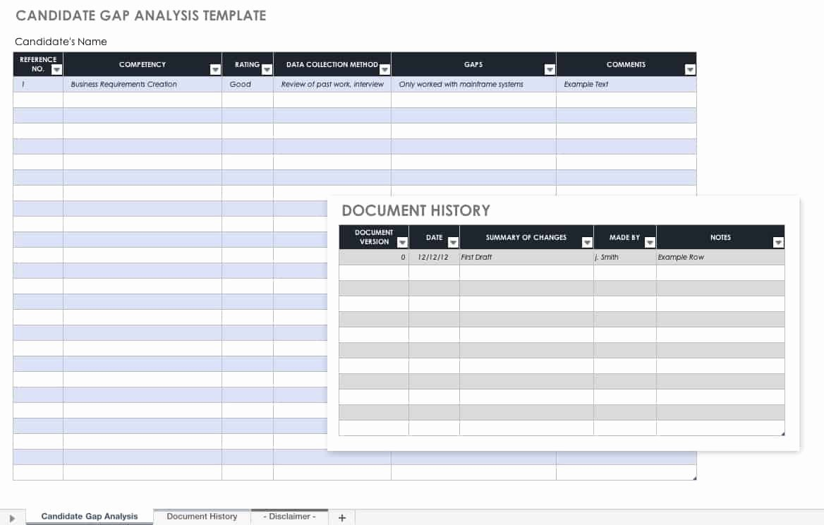Software Gap Analysis Template Best Of Free Gap Analysis Process and Templates
