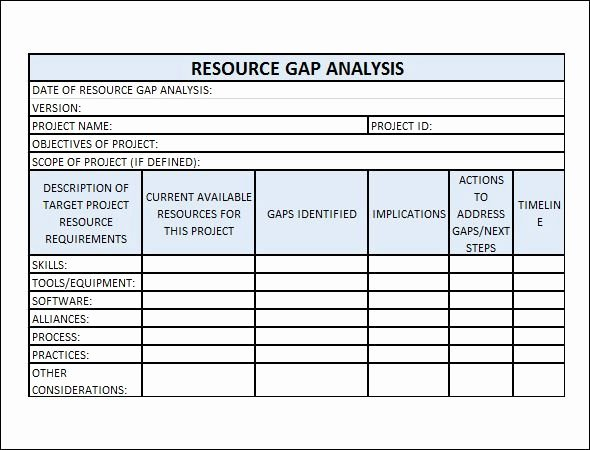 Software Gap Analysis Template Elegant Gap Analysis Template Mostly Used In Project Management if You are Looking for Loopholes In