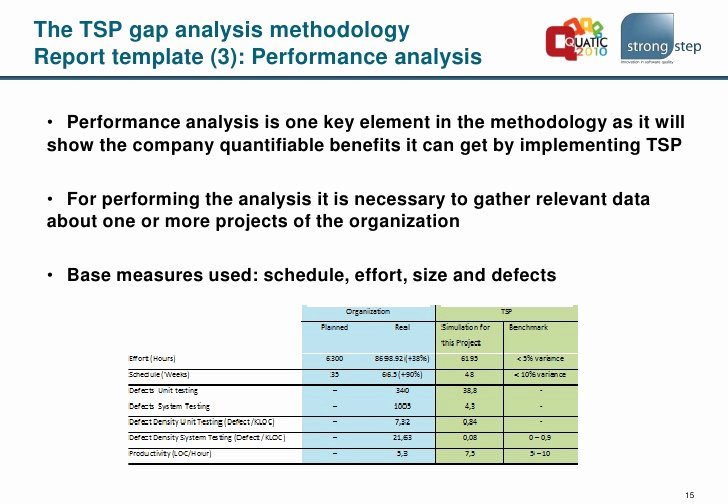 Software Gap Analysis Template Fresh Quotes About Gap Analysis 26 Quotes