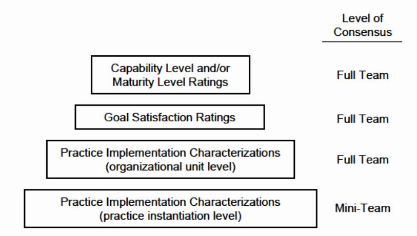 Software Gap Analysis Template Inspirational Download software Testing Gap Analysis Template for Free