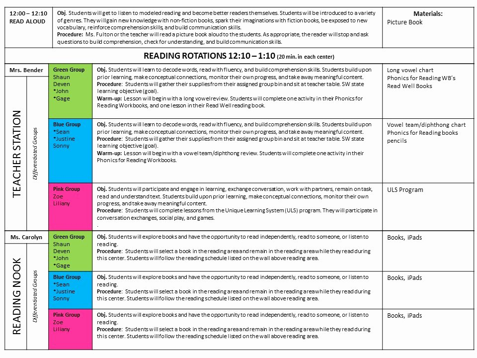 Special Ed Lesson Plan Templates Unique the Bender Bunch Special Education Lesson Plans