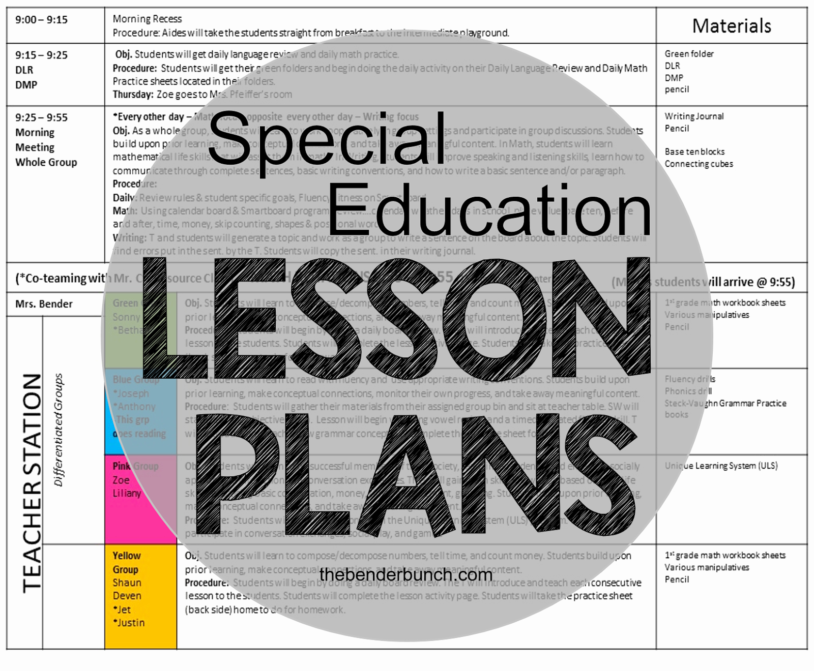 Special Education Lesson Plan Template Best Of the Bender Bunch Special Education Lesson Plans