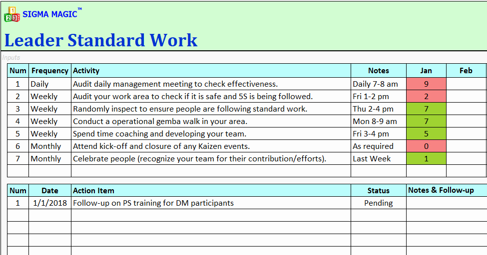 Standard Work Template Excel Awesome Leader Standard Work Help