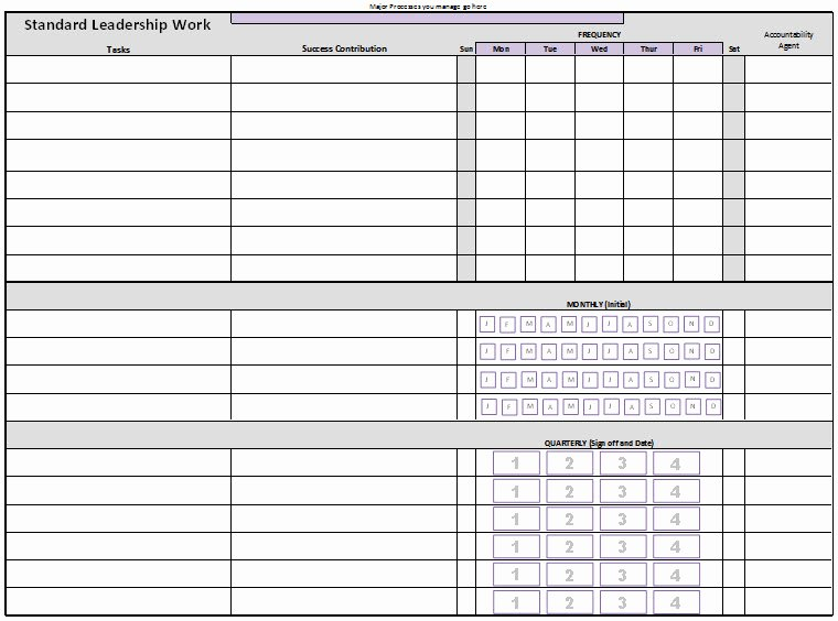 Standard Work Template Excel Best Of How to Be A Consistent Effective Leader