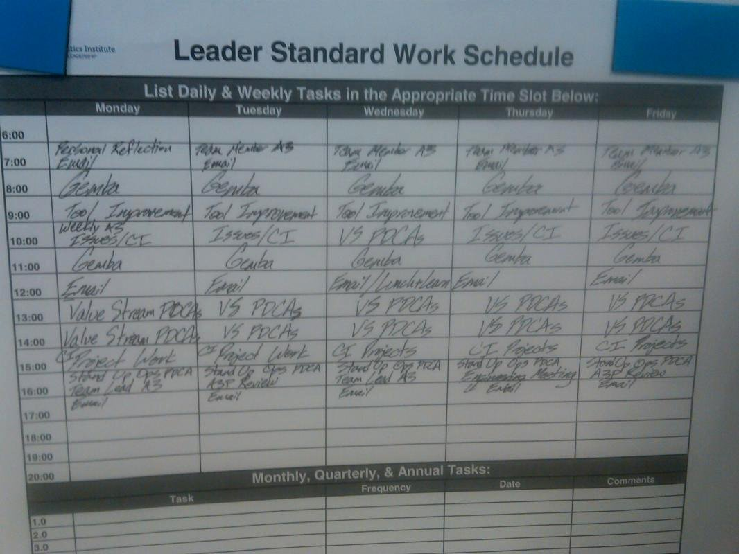 Standard Work Template Excel Best Of Leader Standard Work Template