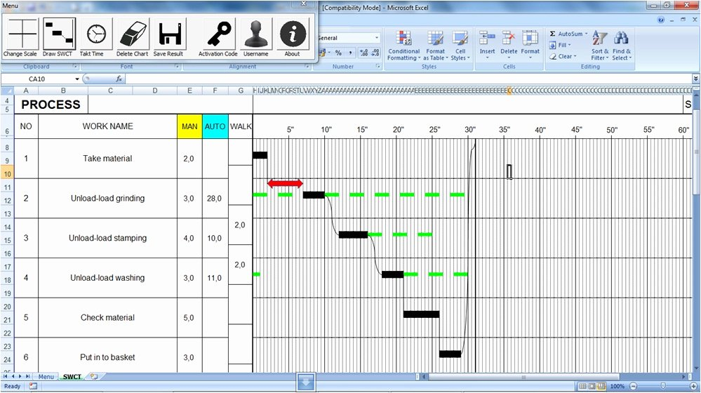 Standard Work Template Excel Unique Lean tool Standardized Work Bination Table Swct