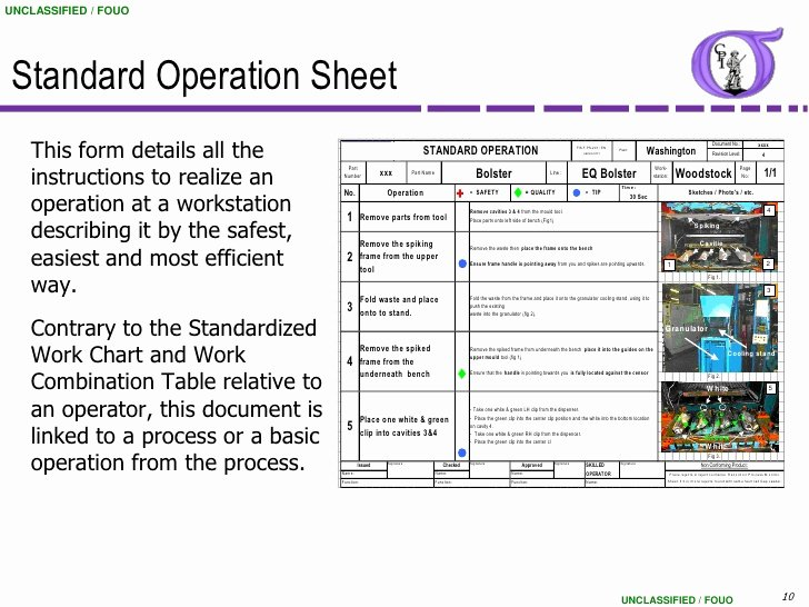 Standardized Work Instruction Template Inspirational Ng Bb 43 Standardized Work