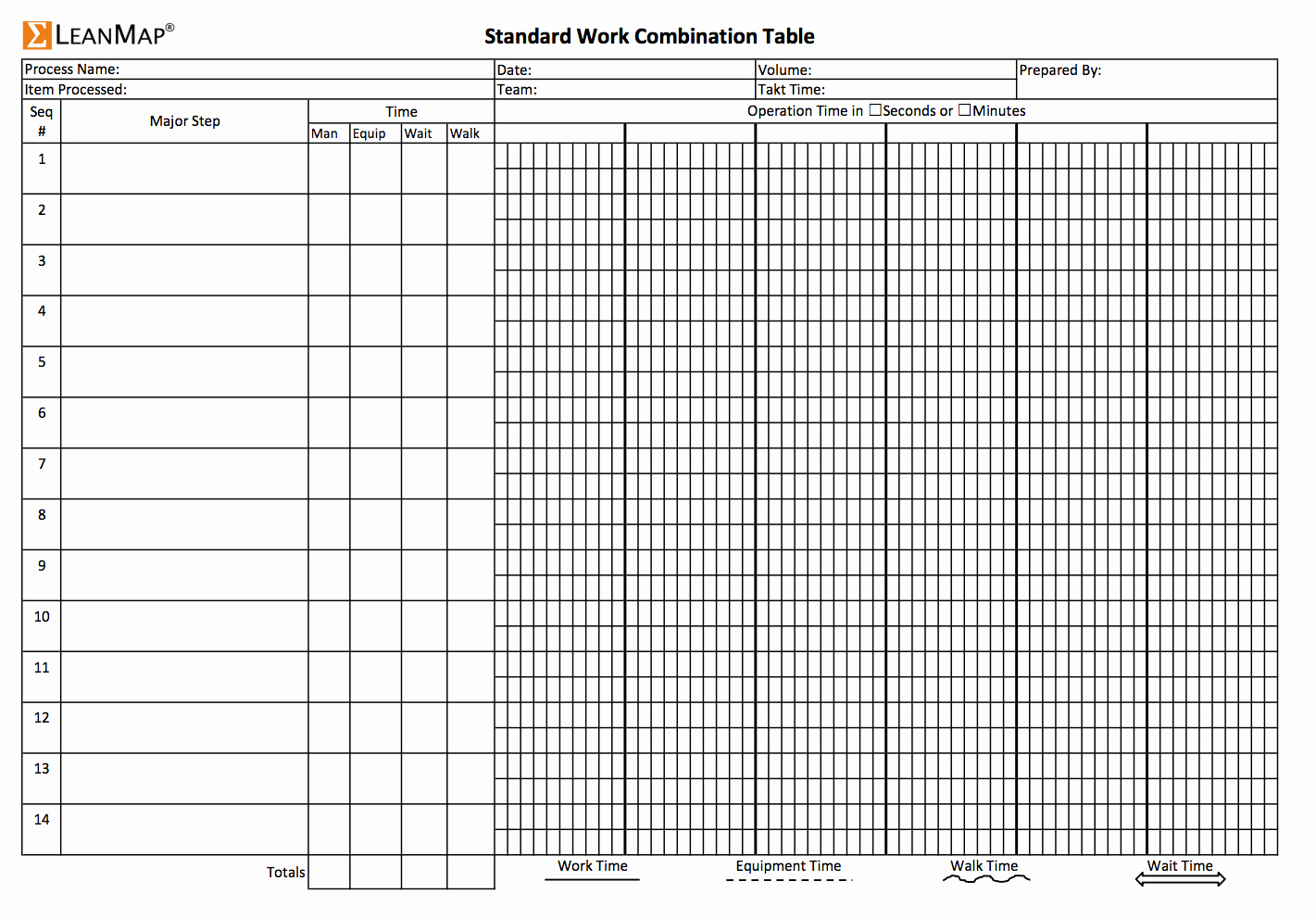 Standardized Work Templates Excel Elegant Lean Standard Work Template Excel Stdworktable 600 Templates Data