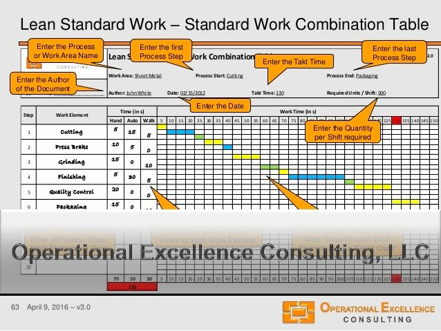 Standardized Work Templates Excel Lovely Lean Standard Work Template Excel Lean Leader Standard Resume Examples