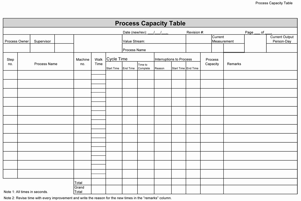 Standardized Work Templates Excel New 9 Best Of Time Study Worksheet Time Management Weekly Schedule Template Pdf Time Study