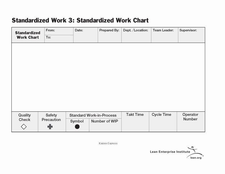 Standardized Work Templates Excel New What is A Standardized Work Chart