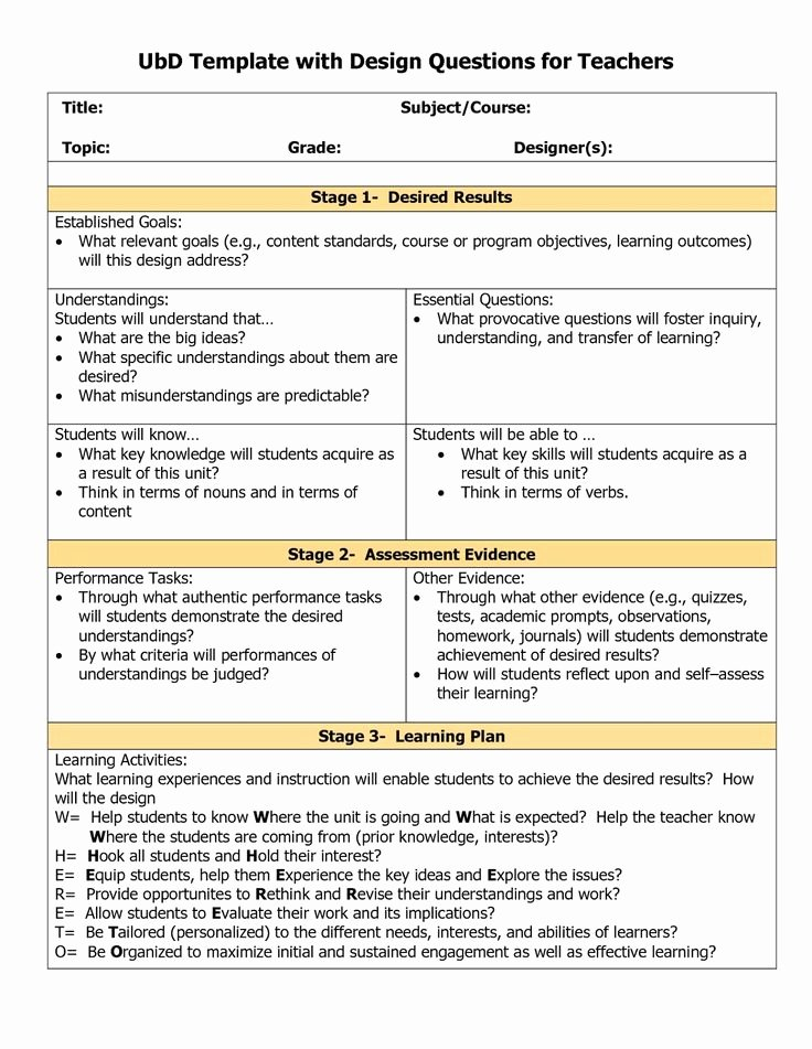 Standards Based Lesson Plan Template Beautiful Understanding by Design Template Kindergarten Mon Core Curriculum Mapping
