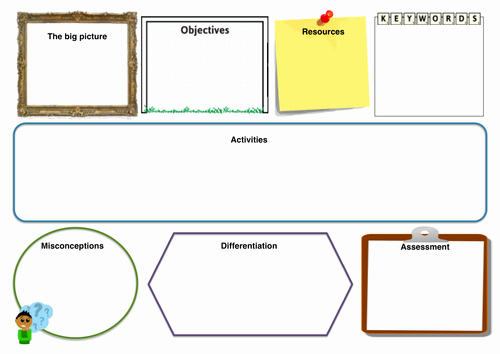 Standards Based Lesson Plan Template Best Of Simple Visual Lesson Plan by Lucylizzy