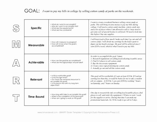 Student Goal Setting Worksheet Pdf Elegant Smart Goals Example Articles