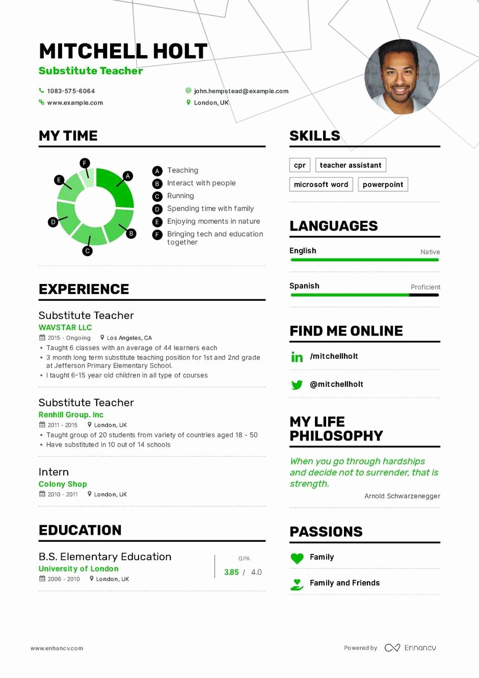 Substitute Teacher Resume Sample Fresh Content Marketing Resume Example and Guide for 2019