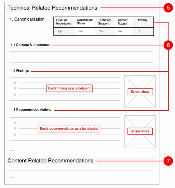 Technical Report Template Word Awesome Seo Audit Report & Schedule Templates Make Actionable Re Mendations
