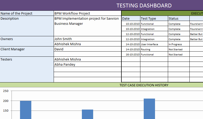 Test Case Template Excel Lovely En Özgün Şiirler En Anlamlı Sözler Şİİrceler Test Case Template