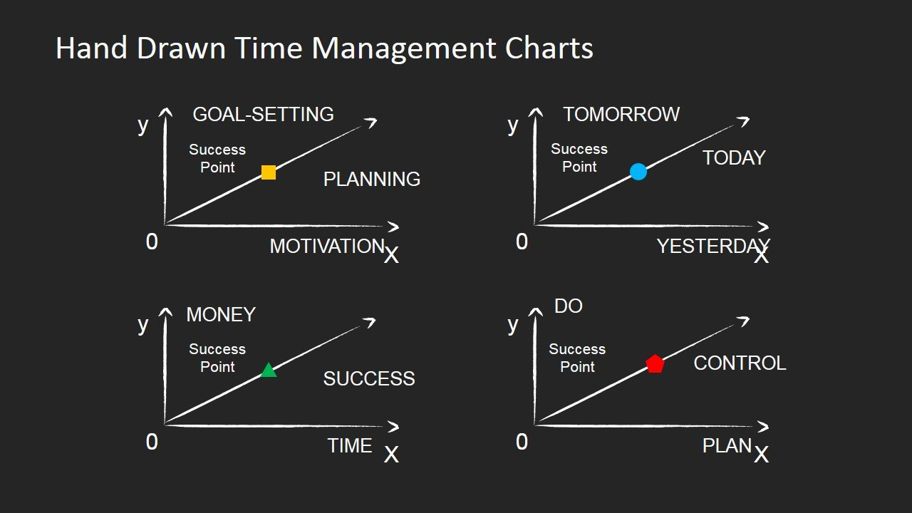 Time Management Pie Chart Best Of Hand Drawn Time Management Powerpoint Charts Slidemodel