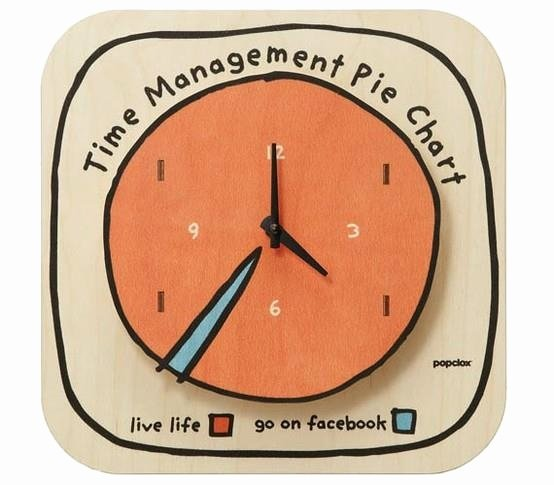 Time Management Pie Chart Inspirational 52 Best Funny Clocks Images On Pinterest