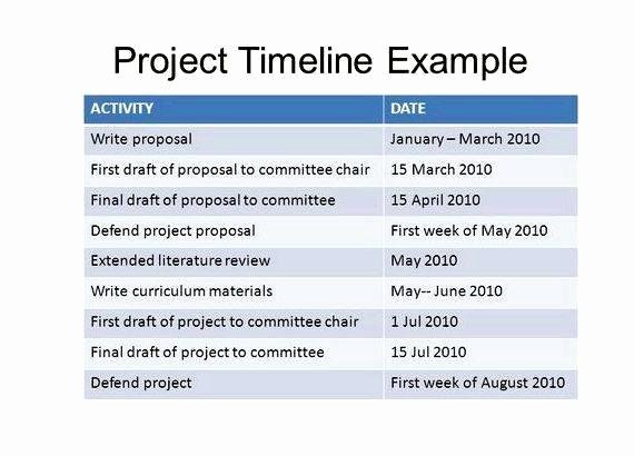 Timeline for Research Paper Fresh social Media In Business Munication Essay Sample Research Capstone Paper Timelines How to