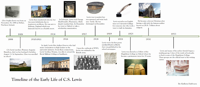 Timeline for Research Paper Luxury Fairly Kathryn S Blog C S Lewis Timeline Multigenre Research Paper