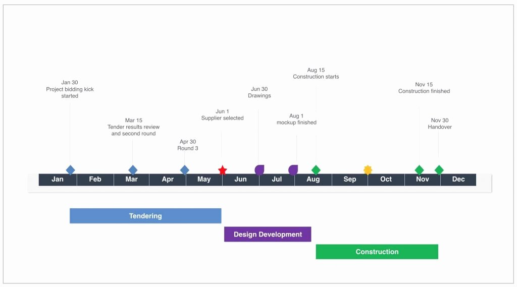 Timeline Templates for Mac Fresh Apple Keynote Timeline Template
