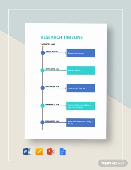 Timeline Templates for Mac Inspirational Timeline Template 71 Free Word Excel Pdf Ppt Psd Google Docs Apple Pages format
