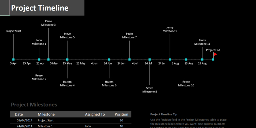 Timeline Templates for Mac Lovely Every Timeline Template You'll Ever Need the 18 Best Templates Business 2 Munity