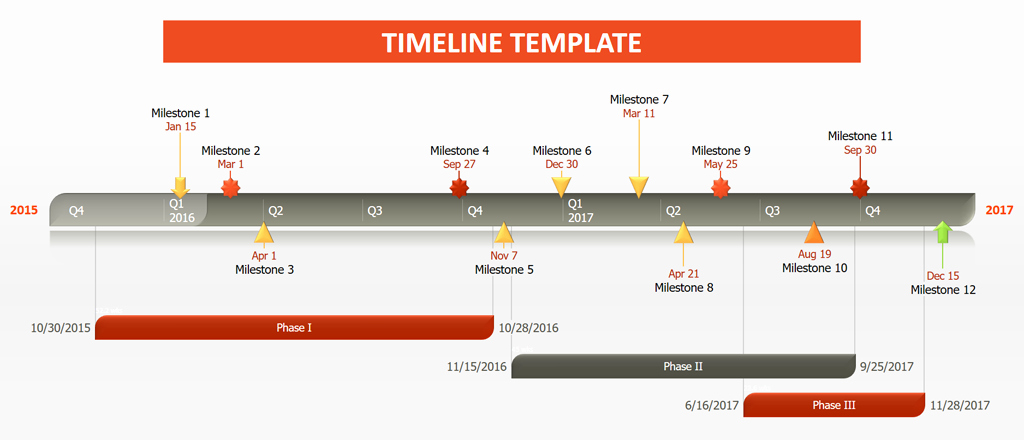 Timeline Templates for Mac Luxury Every Timeline Template You Ll Ever Need the 18 Best Templates Process Street