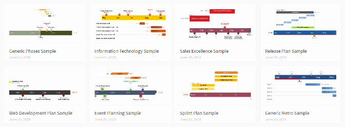 Timeline Templates for Mac New Fice Timeline Talk and Tips