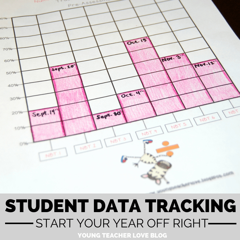 Tracking Student Progress Template Elegant How to Implement Student Data Tracking In the Classroom