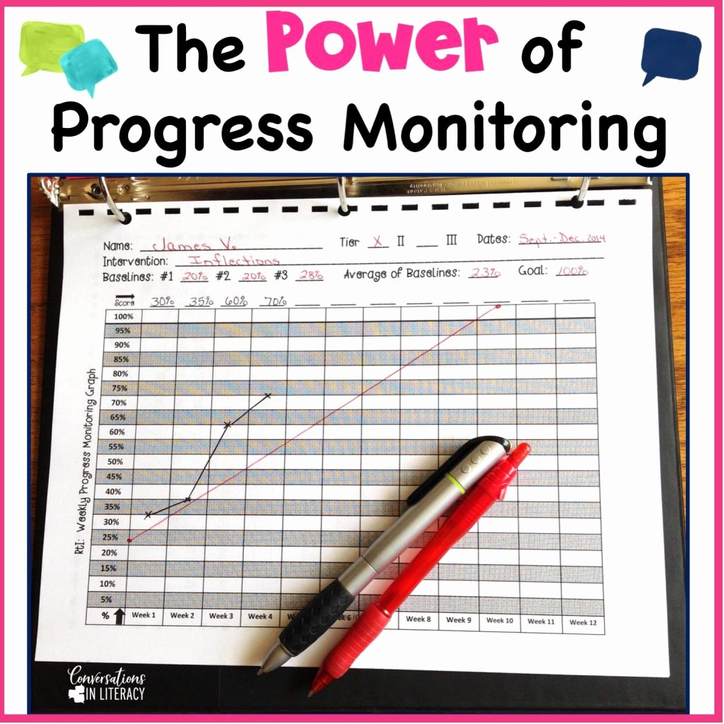 Tracking Student Progress Template Inspirational the Power Of Rti Progress Monitoring Conversations In Literacy