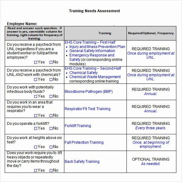 Training Needs Analysis Template Elegant Free Training August 2015