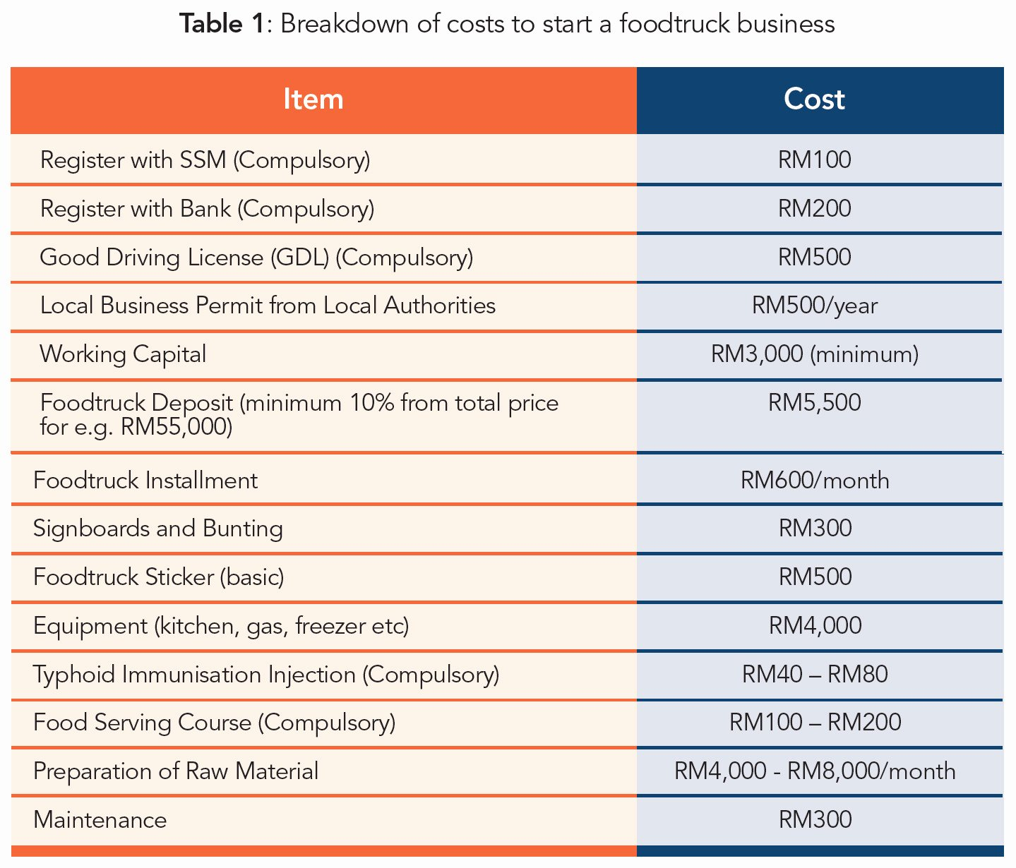 Trucking Business Plan Pdf Awesome Smeinfo