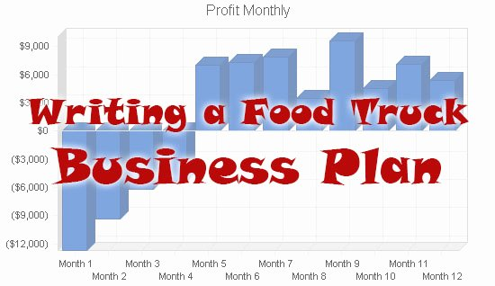 Trucking Business Plan Pdf New Writing A Food Truck Business Plan