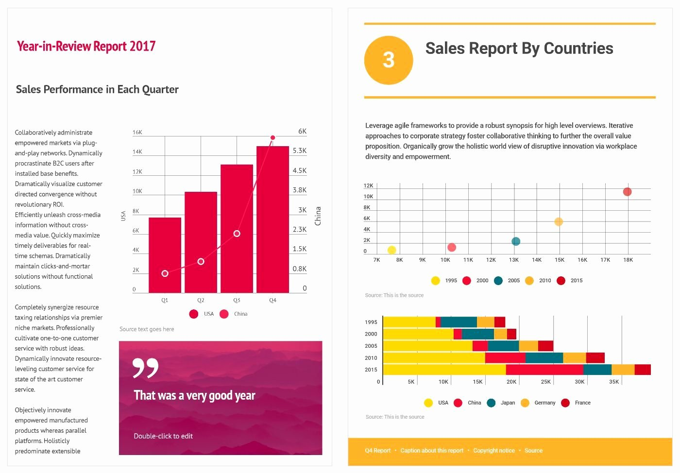 Types Of Business Report Unique Create A Report