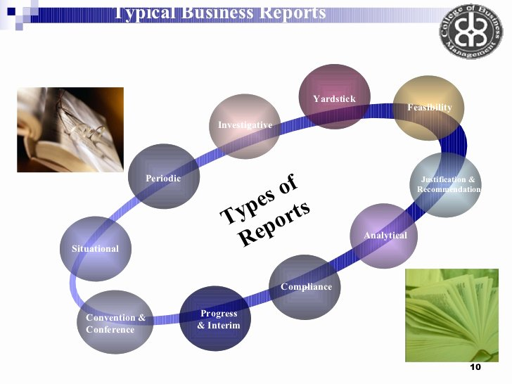 Types Of Business Report Unique Types Of Business Reports