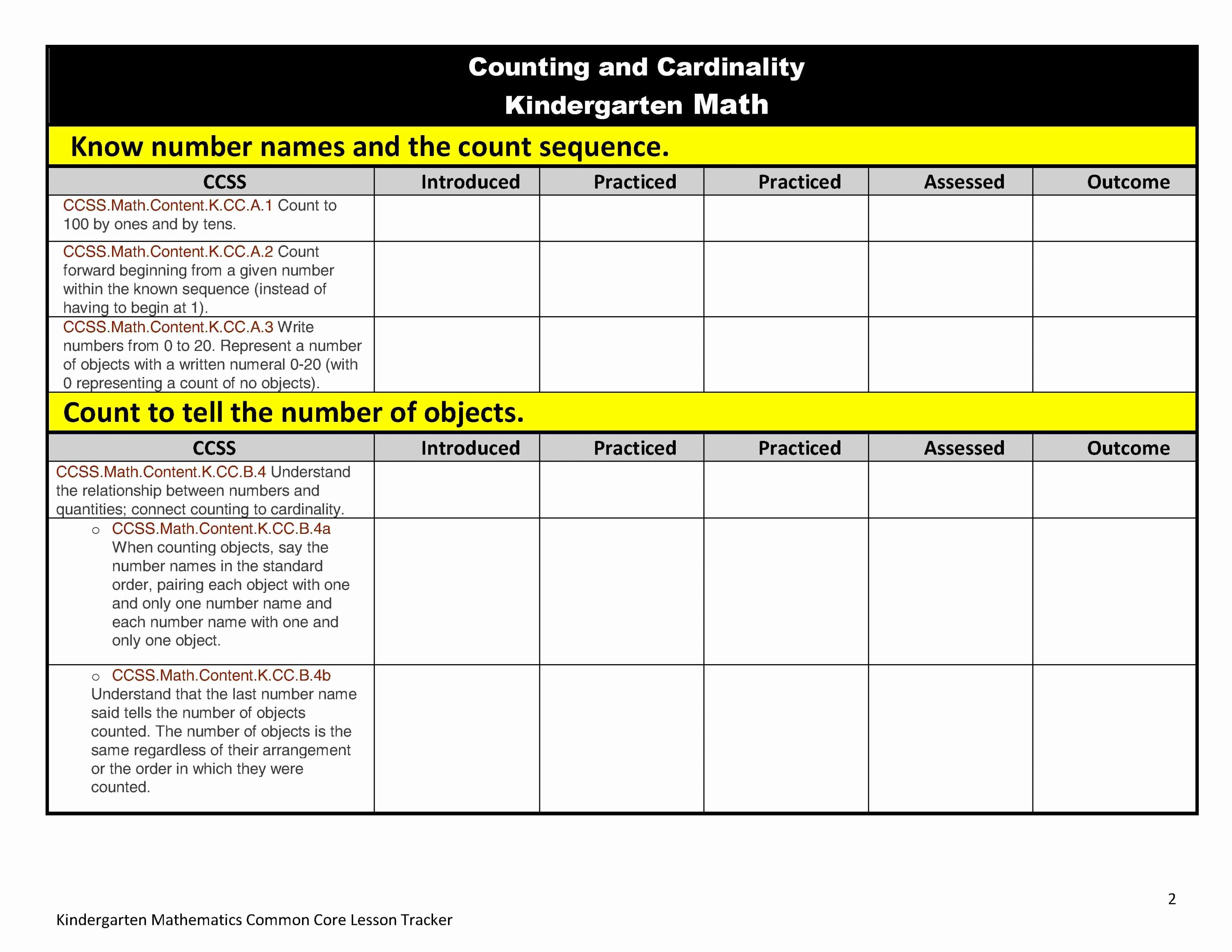 Unit Plan Template Common Core Elegant Unit Plan Template Mon Core