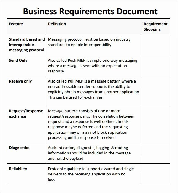 Use Case Documentation Template Best Of Business Requirement Templates Sample Business Requirements Inside Business Requirements