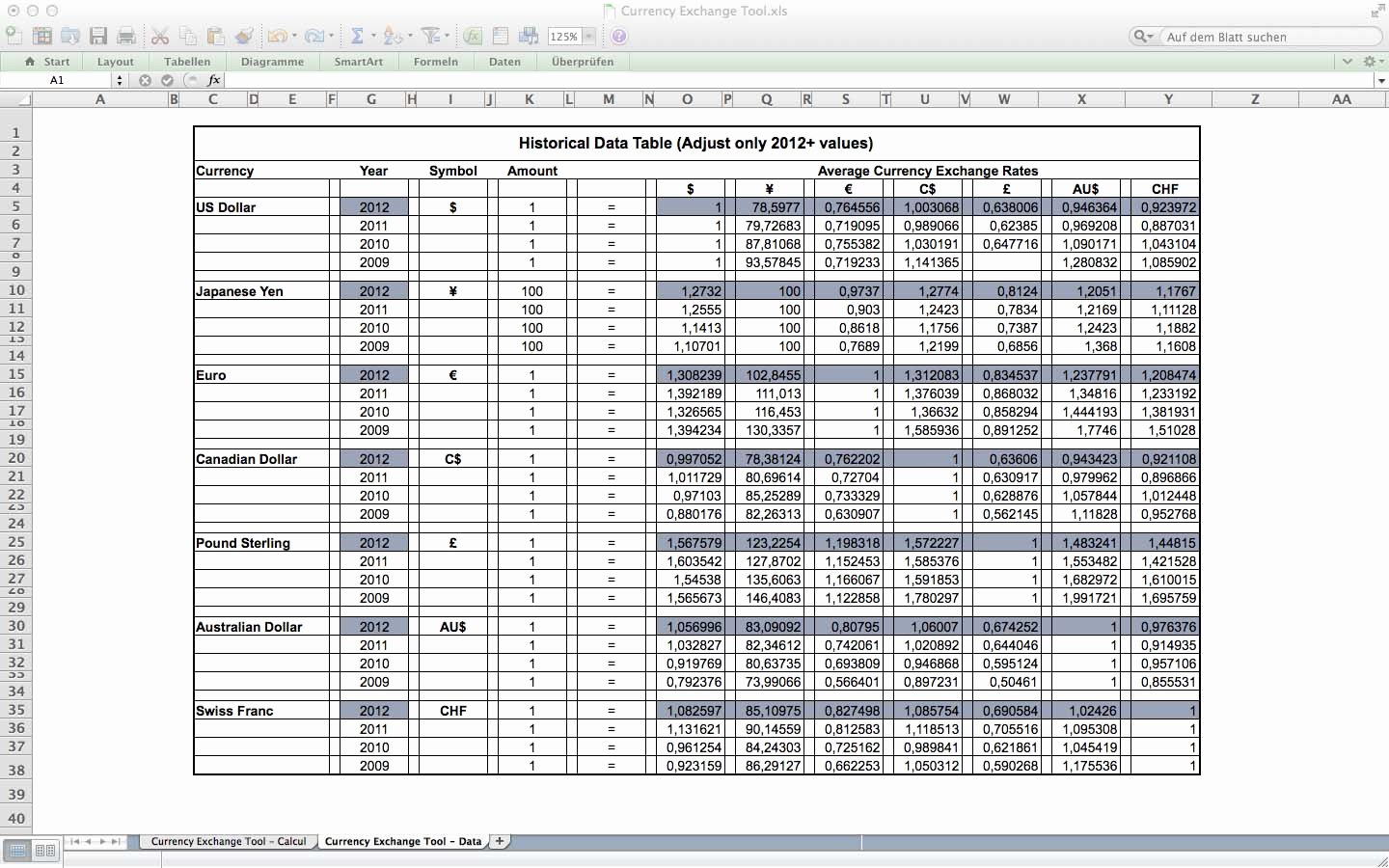Use Cases Template Excel Awesome Templates for Excel or Mac