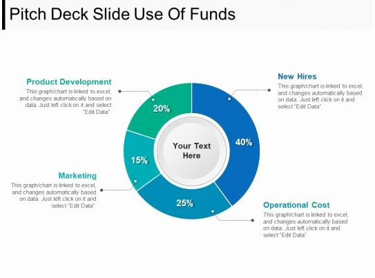 Use Of Funds Template Fresh Style Division Donut 5 Piece Powerpoint Presentation Diagram Infographic Slide