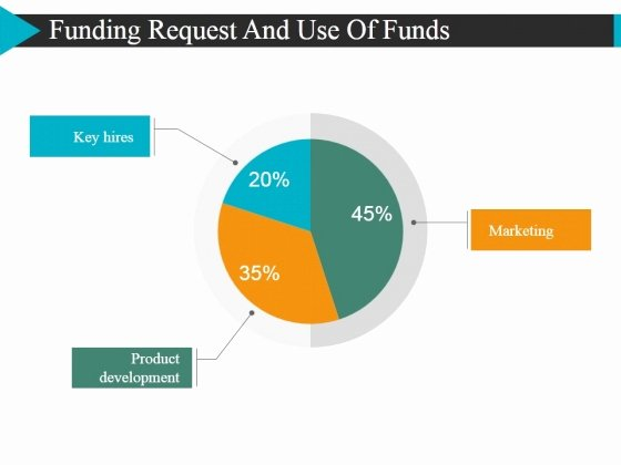 Use Of Funds Template Fresh Use Funds Template – Emmamcintyrephotography