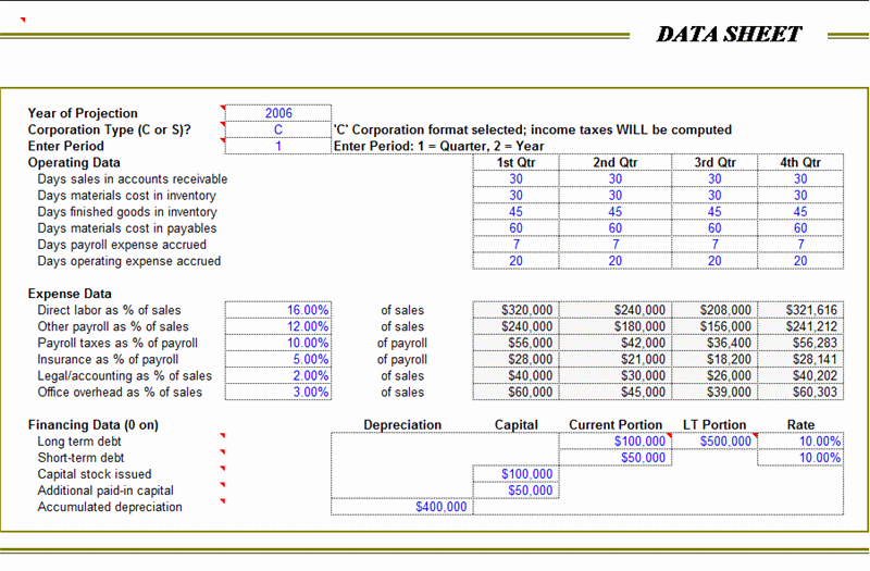 Use Of Funds Template Luxury Use Corporate Analysis Template to Help Create the Three forms that are Fundamental for