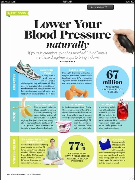 Vaughn Blood Pressure Chart Best Of 61 Best High Blood Pressure Images On Pinterest