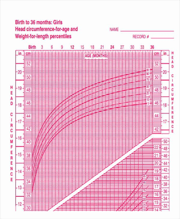 Vaughn Blood Pressure Chart Elegant 48 Printable Chart Templates