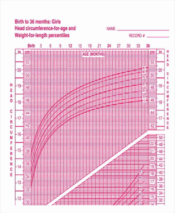 Vaughn Blood Pressure Chart Elegant 48 Printable Chart Templates