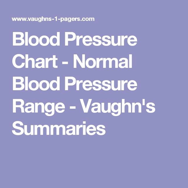 Vaughn Blood Pressure Chart New 17 Best Ideas About Blood Pressure Range On Pinterest