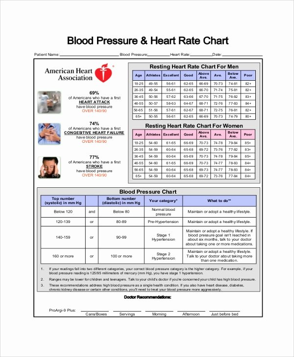 Vaughn Blood Pressure Chart New Sample Blood Pressure Chart 9 Examples In Pdf Word